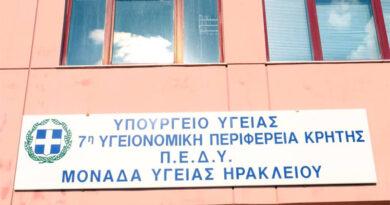 Με 88 προσλήψεις ενισχύονται τα νοσοκομεία και τα Κέντρα Υγείας της Κρήτης
