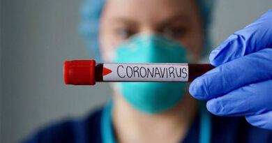 Κορωνοϊός: Νέο αρνητικό ρεκόρ με 1690 νέα κρούσματα